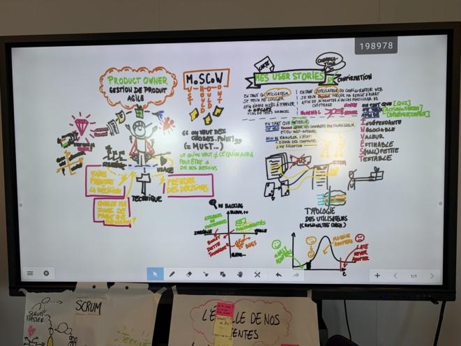 écran interactif speechi en fin de journée
