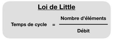 Loi de little