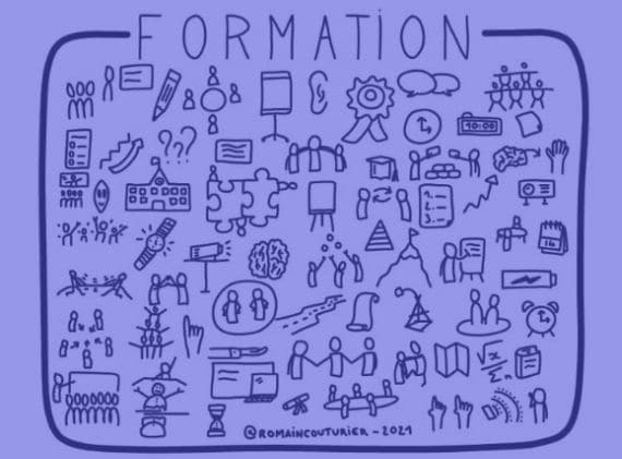 icones formation